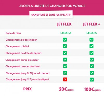 jet tours flex